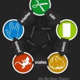 Rock Paper Scissors Lizard Spock playing guide by Karissa Cole 2012